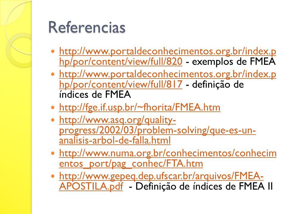 Referencias http://www.portaldeconhecimentos.org.br/index.p hp/por/content/view/full/820 - exemplos de FMEA http://www.portaldeconhecimentos.org.br/in