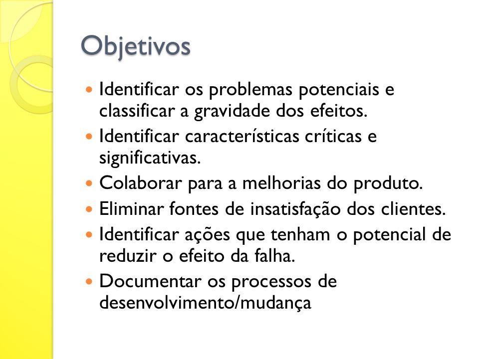 Objetivos Identificar os problemas potenciais e classificar a gravidade dos efeitos. Identificar características críticas e significativas. Colaborar
