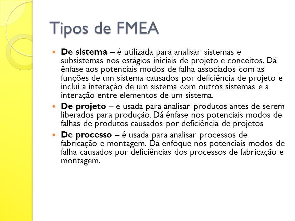 Tipos de FMEA De sistema – é utilizada para analisar sistemas e subsistemas nos estágios iniciais de projeto e conceitos. Dá ênfase aos potenciais mod