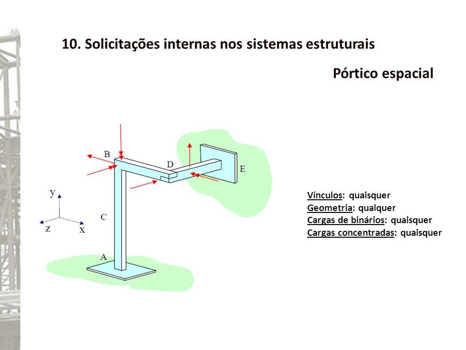 10. Solicitações internas nos sistemas estruturais Pórtico espacial Vínculos: quaisquer Geometria: qualquer Cargas de binários: quaisquer Cargas conce