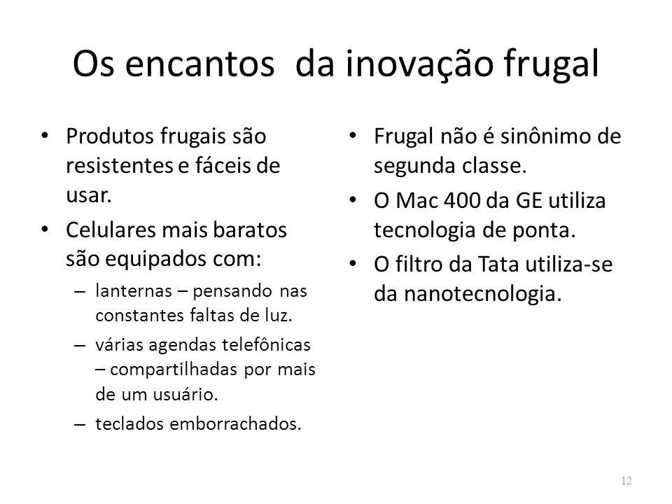 Os encantos da inovação frugal Produtos frugais são resistentes e fáceis de usar.