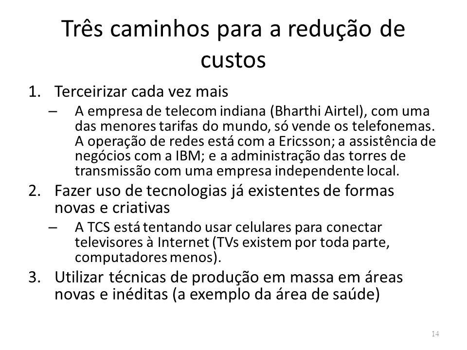 Três caminhos para a redução de custos 1.Terceirizar cada vez mais – A empresa de telecom indiana (Bharthi Airtel), com uma das menores tarifas do mundo, só vende os telefonemas.