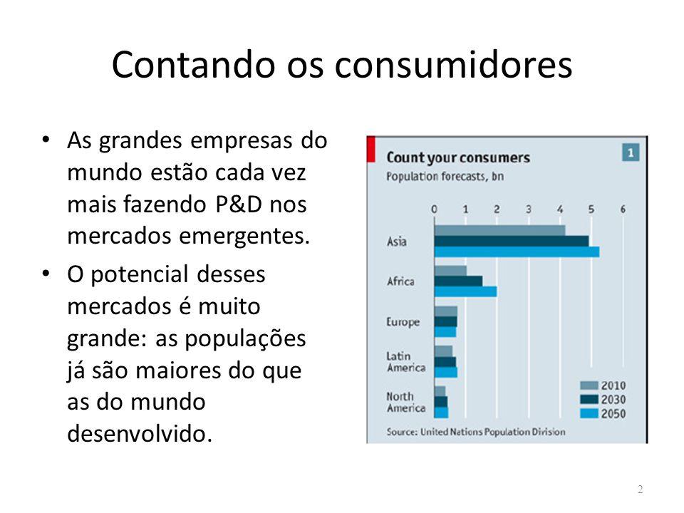 Contando os consumidores As grandes empresas do mundo estão cada vez mais fazendo P&D nos mercados emergentes.