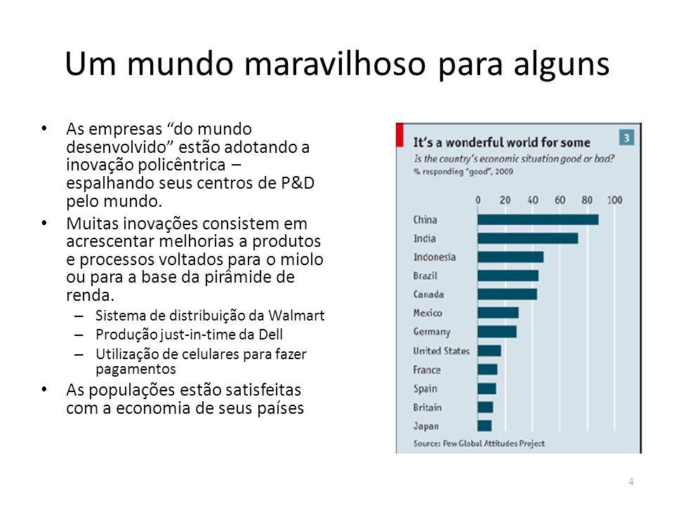 Crescer, crescer, crescer O que move as empresas dos mercados emergentes 15