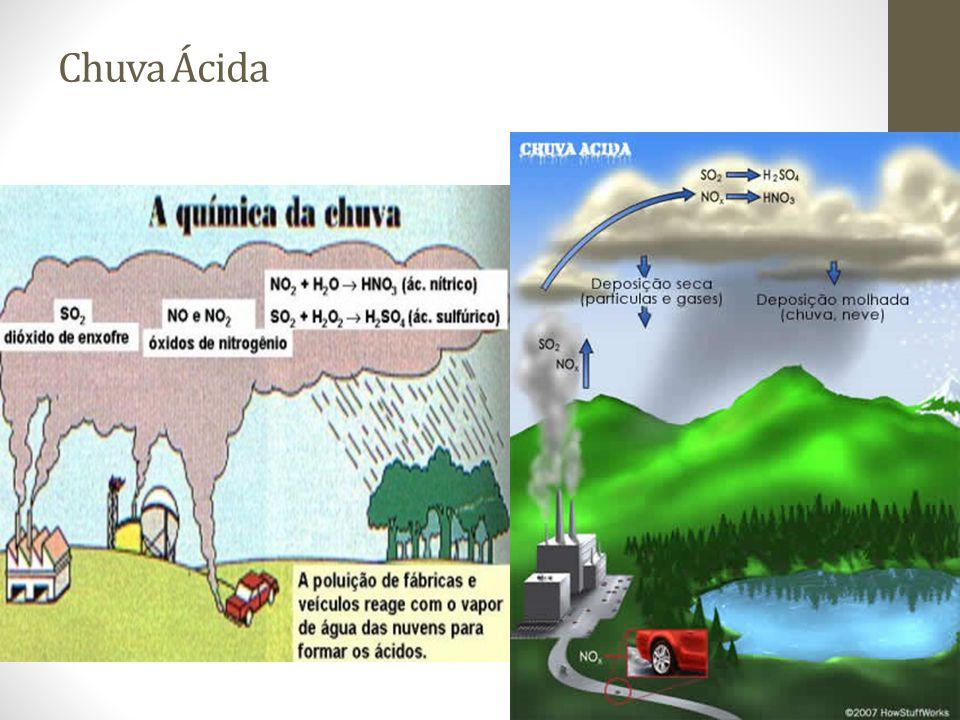 Chuva Ácida: consequências