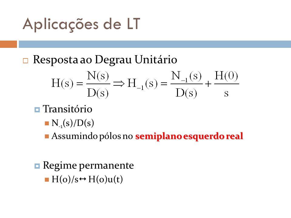 Aplicações de LT Resposta ao Degrau Unitário Transitório N -1 (s)/D(s) semiplano esquerdo real Assumindo pólos no semiplano esquerdo real Regime perma