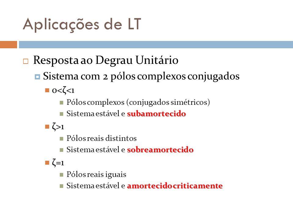 Aplicações de LT Resposta ao Degrau Unitário Sistema com 2 pólos complexos conjugados 0<ζ<1 Pólos complexos (conjugados simétricos) subamortecido Sist