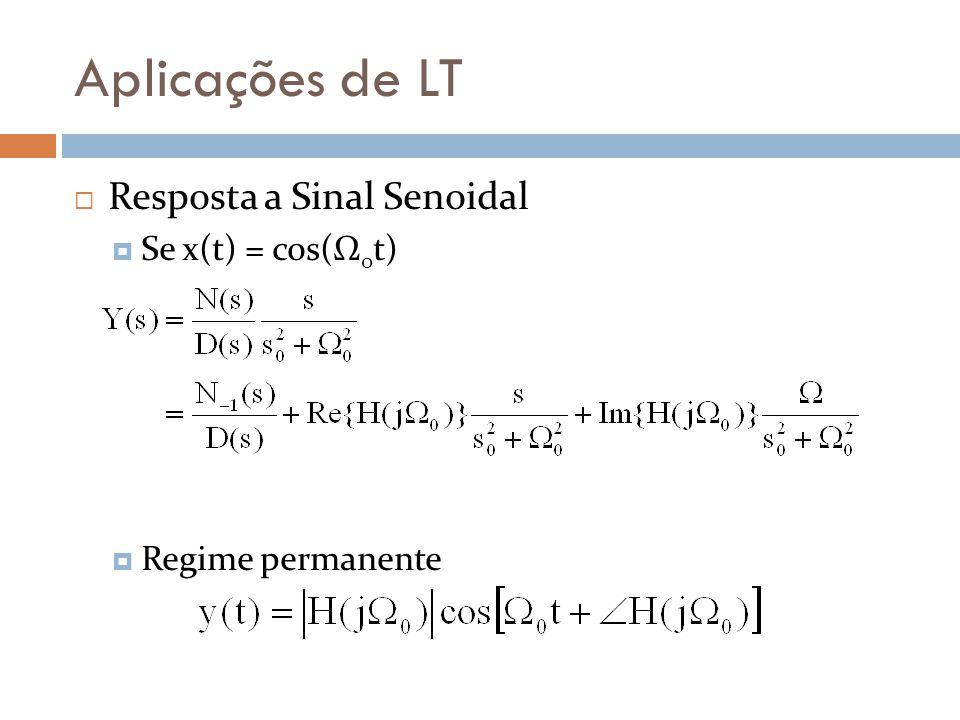 Aplicações de LT Resposta a Sinal Senoidal Se x(t) = cos(Ω 0 t) Regime permanente