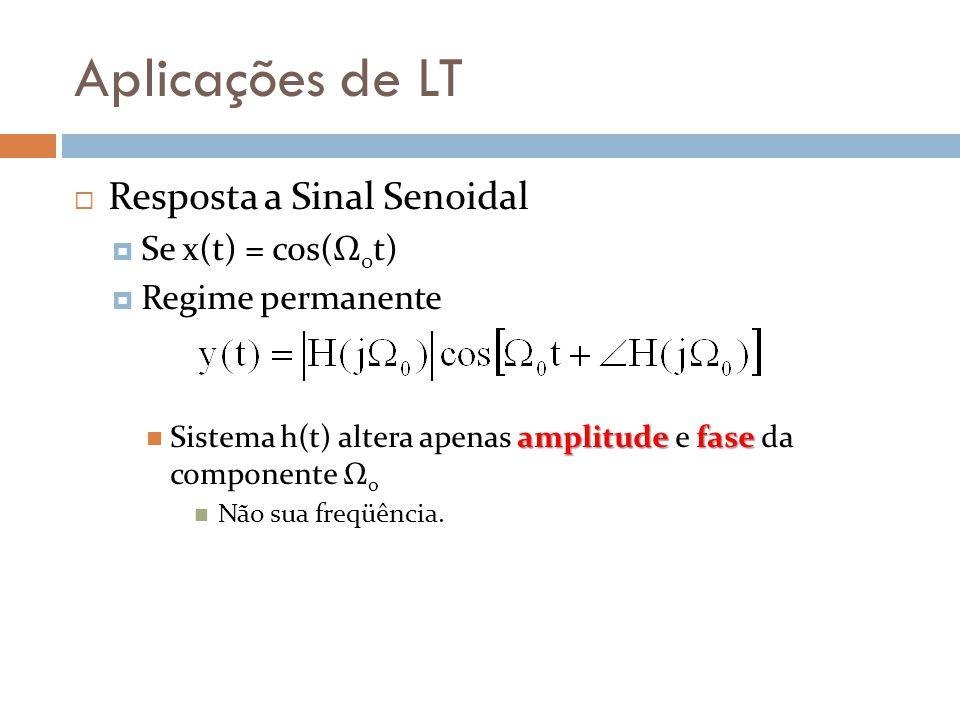 Aplicações de LT Resposta a Sinal Senoidal Se x(t) = cos(Ω 0 t) Regime permanente amplitude fase Sistema h(t) altera apenas amplitude e fase da compon