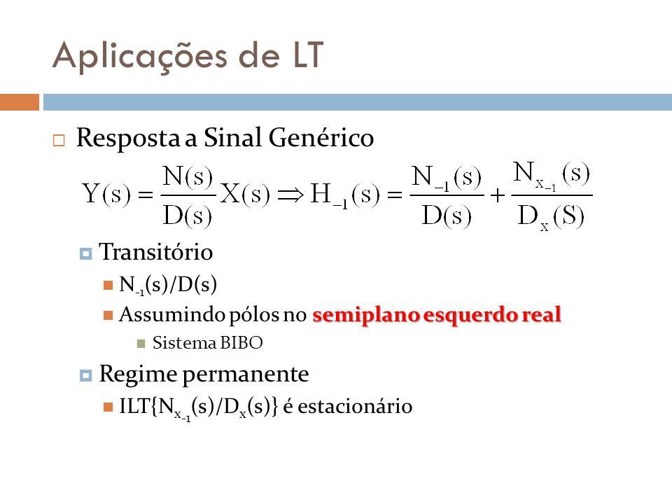 Aplicações de LT Resposta a Sinal Genérico Transitório N -1 (s)/D(s) semiplano esquerdo real Assumindo pólos no semiplano esquerdo real Sistema BIBO R