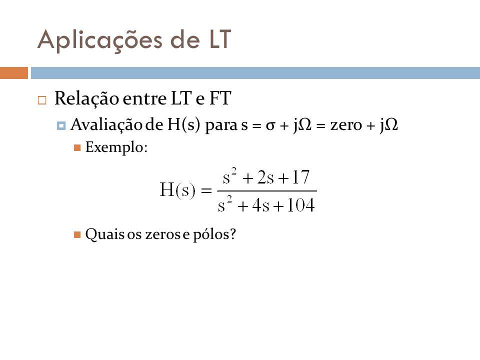 Aplicações de LT Relação entre LT e FT Avaliação de H(s) para s = σ + jΩ = zero + jΩ Exemplo: Quais os zeros e pólos?