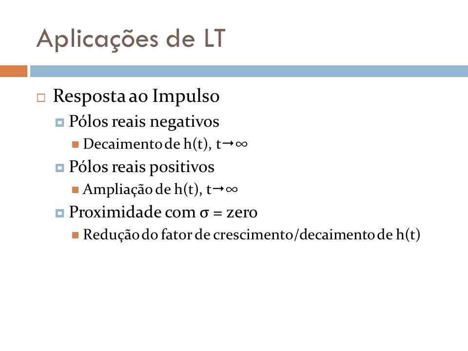 Aplicações de LT Resposta ao Impulso Re{pólos} < zero Decaimento Decaimento de h(t), t Re{pólos} > zero Crescimento Crescimento de h(t), t Re{pólos} = zero h(t) estacionário, t Proximidade de Re{pólos} em relação a σ = zero Redução da taxa de decaimento/crescimento de h(t)
