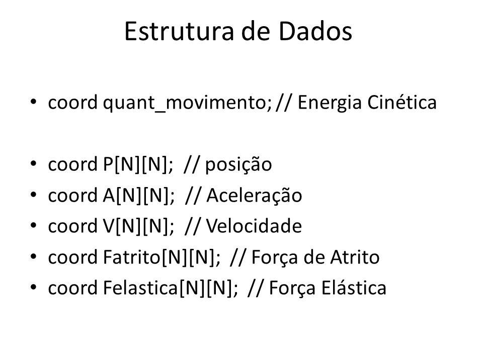 Estrutura de Dados coord quant_movimento; // Energia Cinética coord P[N][N]; // posição coord A[N][N]; // Aceleração coord V[N][N]; // Velocidade coord Fatrito[N][N]; // Força de Atrito coord Felastica[N][N]; // Força Elástica