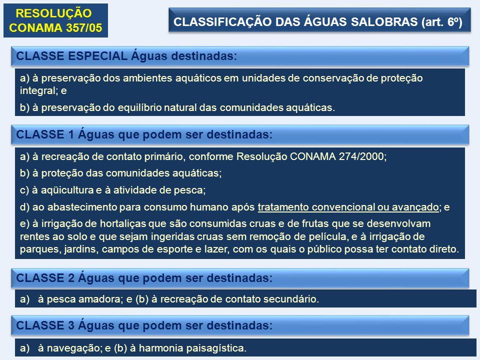 CLASSIFICAÇÃO DAS ÁGUAS SALOBRAS (art. 6º) CLASSE ESPECIAL Águas destinadas: a) à preservação dos ambientes aquáticos em unidades de conservação de pr