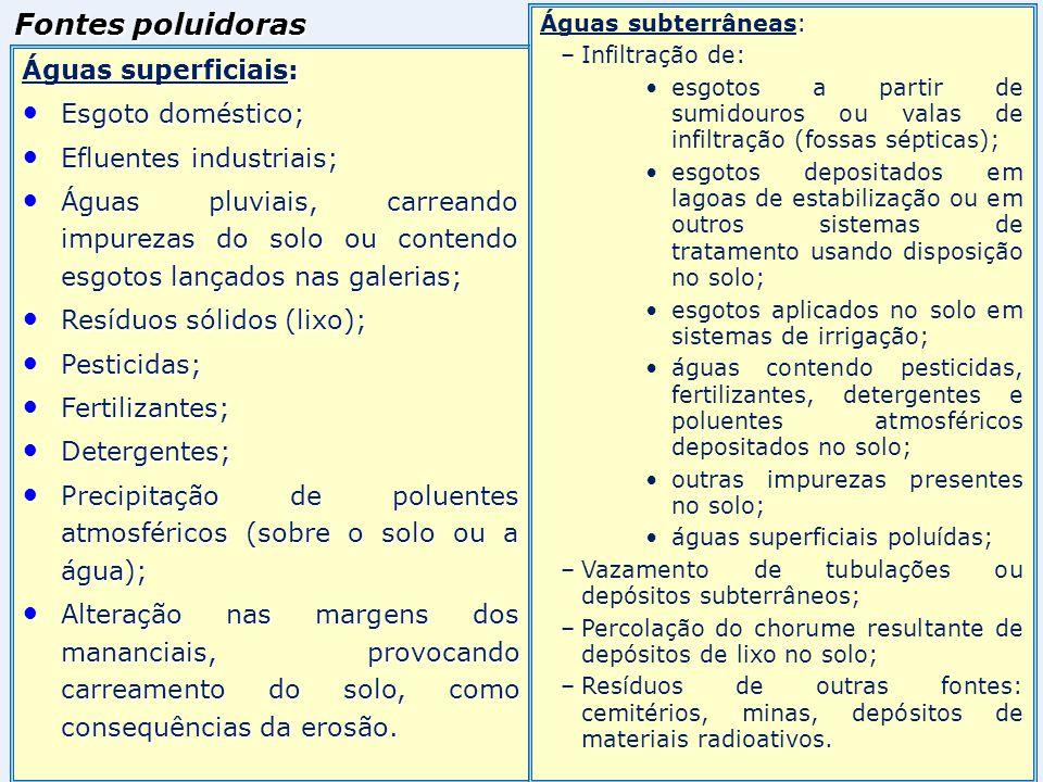 Fontes poluidoras Águas superficiais: Esgoto doméstico; Esgoto doméstico; Efluentes industriais; Efluentes industriais; Águas pluviais, carreando impu