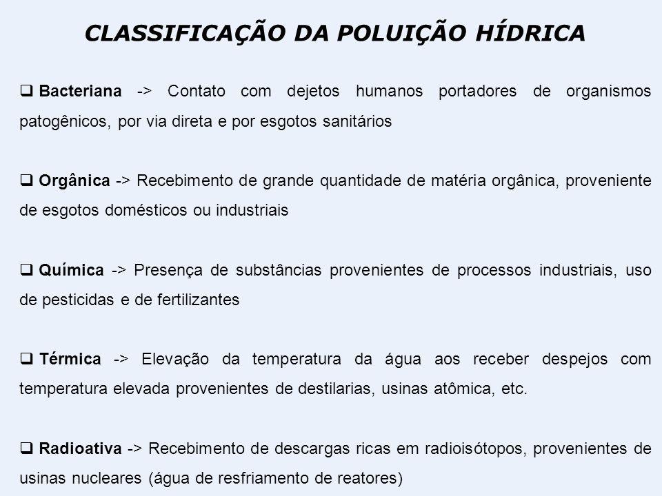 CLASSIFICAÇÃO DA POLUIÇÃO HÍDRICA Bacteriana -> Contato com dejetos humanos portadores de organismos patogênicos, por via direta e por esgotos sanitár