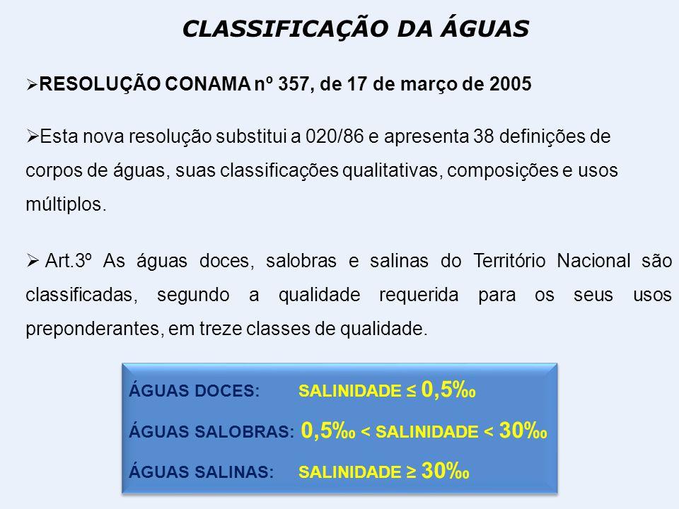 CLASSIFICAÇÃO DA ÁGUAS RESOLUÇÃO CONAMA nº 357, de 17 de março de 2005 Esta nova resolução substitui a 020/86 e apresenta 38 definições de corpos de á