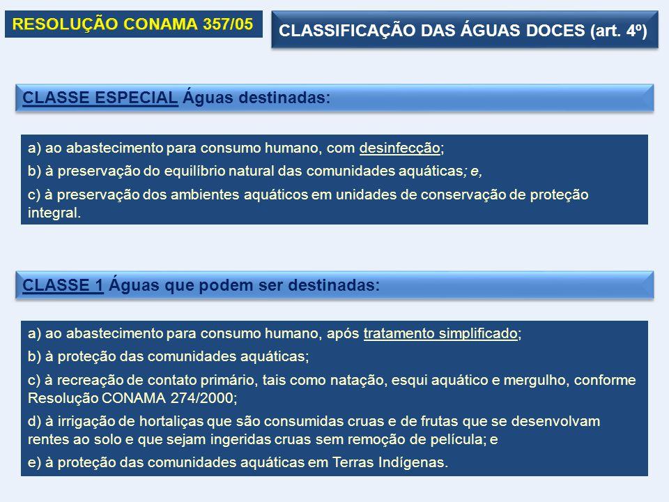 CLASSIFICAÇÃO DAS ÁGUAS DOCES (art. 4º) CLASSE ESPECIAL Águas destinadas: a) ao abastecimento para consumo humano, com desinfecção; b) à preservação d