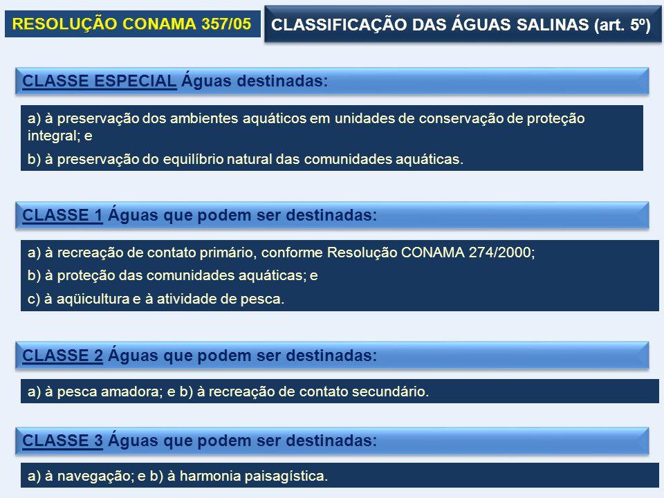 CLASSIFICAÇÃO DAS ÁGUAS SALINAS (art. 5º) CLASSE ESPECIAL Águas destinadas: a) à preservação dos ambientes aquáticos em unidades de conservação de pro