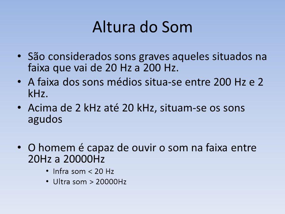 São considerados sons graves aqueles situados na faixa que vai de 20 Hz a 200 Hz. A faixa dos sons médios situa-se entre 200 Hz e 2 kHz. Acima de 2 kH