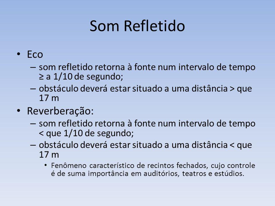 Som Refletido Eco – som refletido retorna à fonte num intervalo de tempo a 1/10 de segundo; – obstáculo deverá estar situado a uma distância > que 17