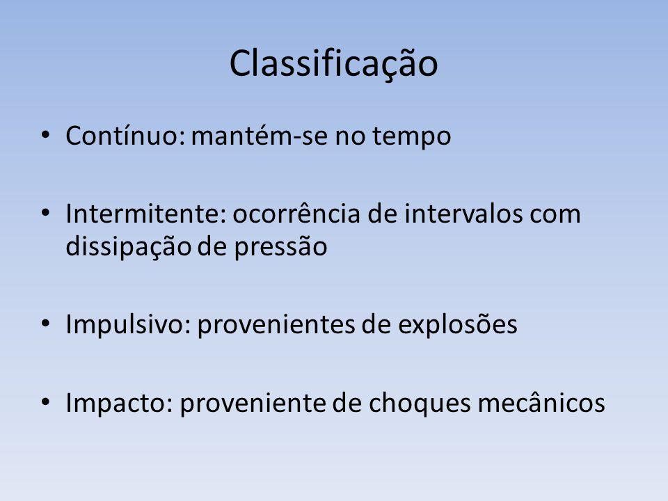 Classificação Contínuo: mantém-se no tempo Intermitente: ocorrência de intervalos com dissipação de pressão Impulsivo: provenientes de explosões Impac