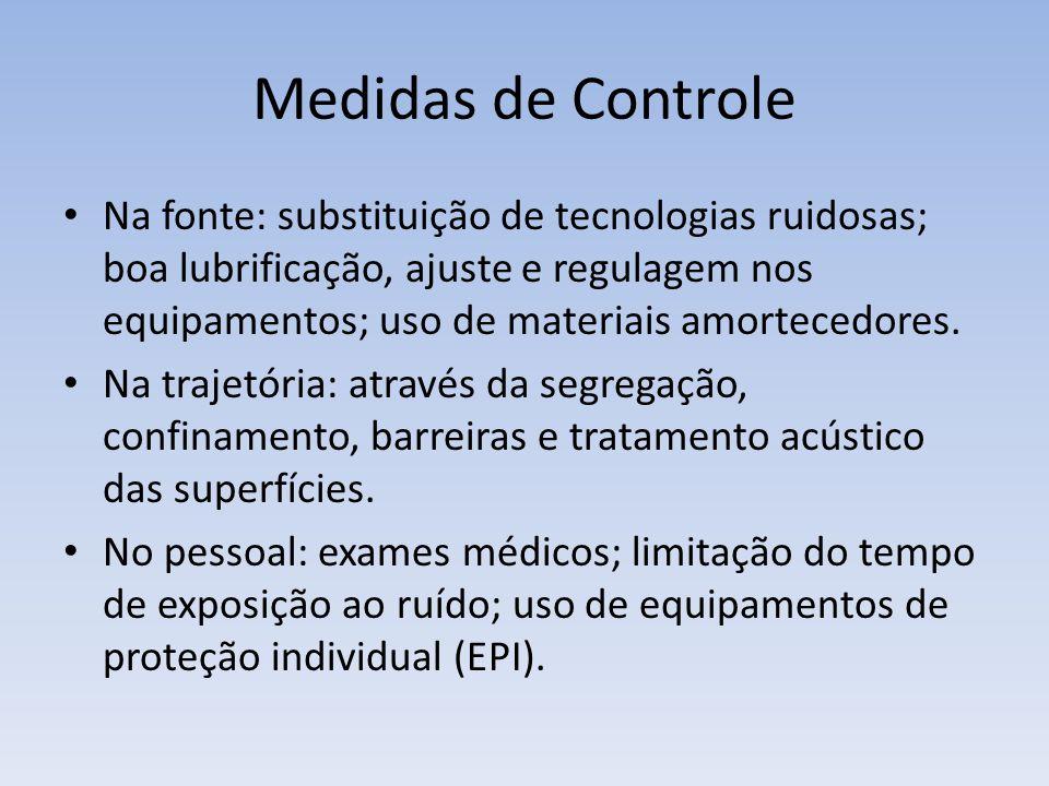 Medidas de Controle Na fonte: substituição de tecnologias ruidosas; boa lubrificação, ajuste e regulagem nos equipamentos; uso de materiais amortecedo