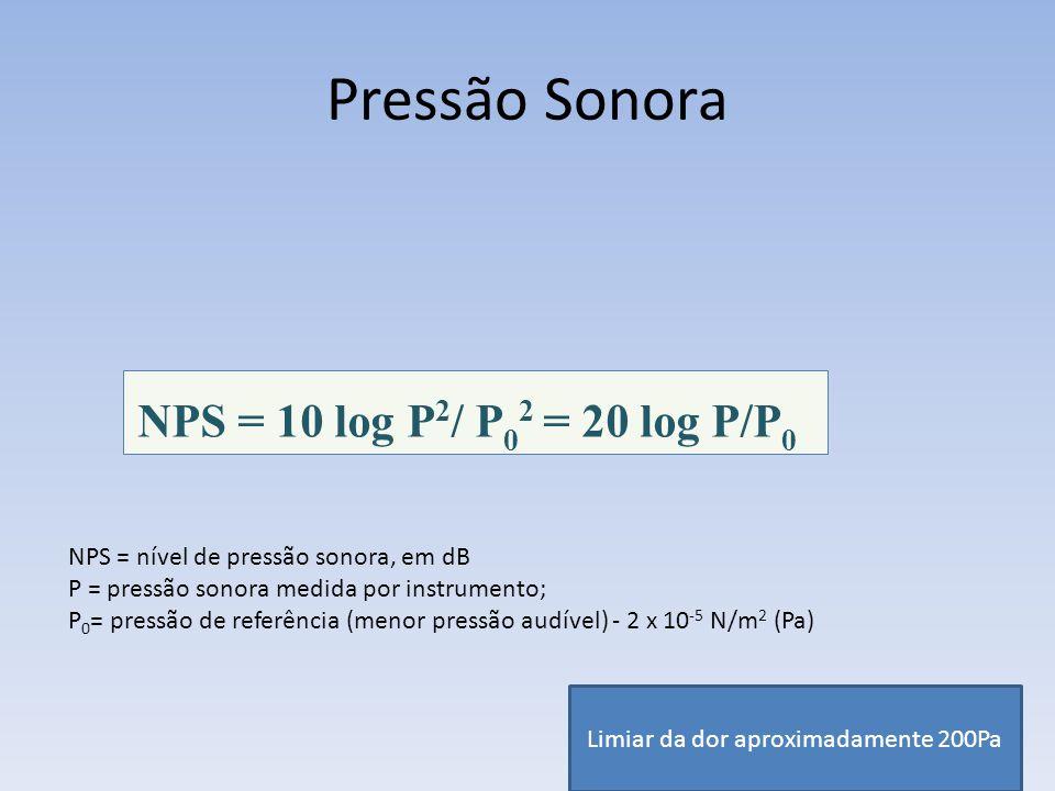 Pressão Sonora NPS = 10 log P 2 / P 0 2 = 20 log P/P 0 NPS = nível de pressão sonora, em dB P = pressão sonora medida por instrumento; P 0 = pressão d