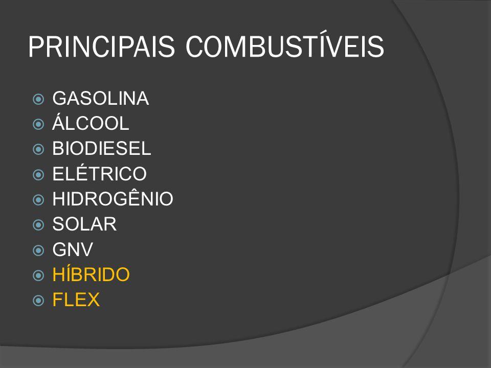 PRINCIPAIS COMBUSTÍVEIS GASOLINA ÁLCOOL BIODIESEL ELÉTRICO HIDROGÊNIO SOLAR GNV HÍBRIDO FLEX