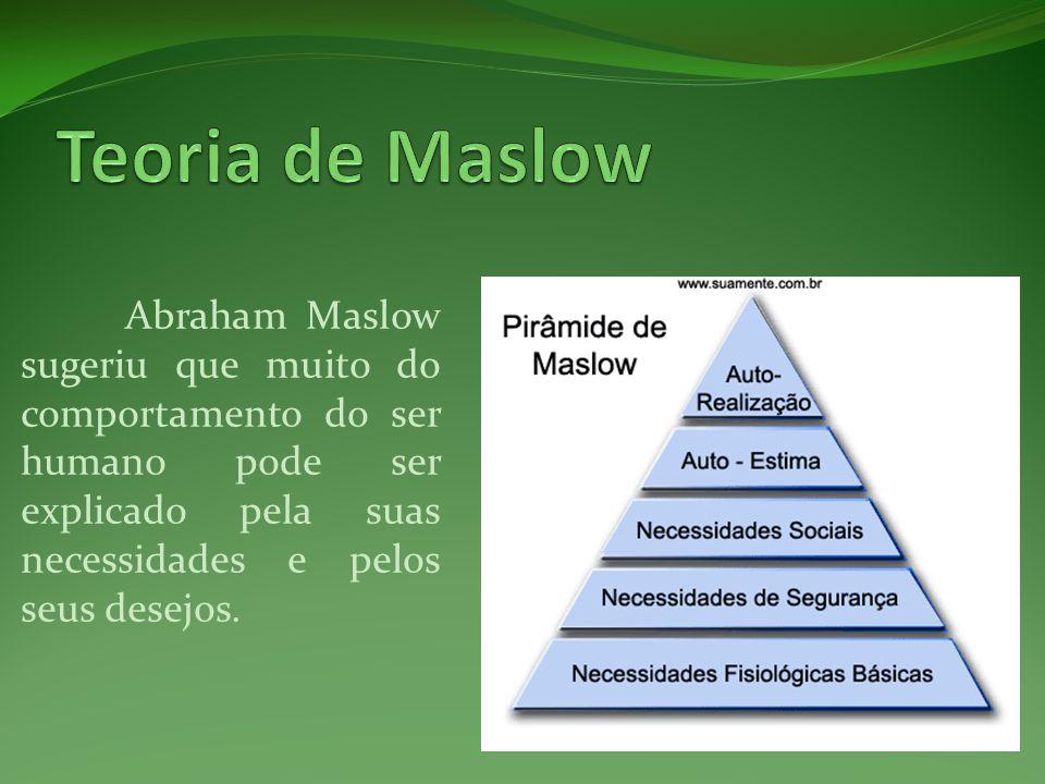 Abraham Maslow sugeriu que muito do comportamento do ser humano pode ser explicado pela suas necessidades e pelos seus desejos.