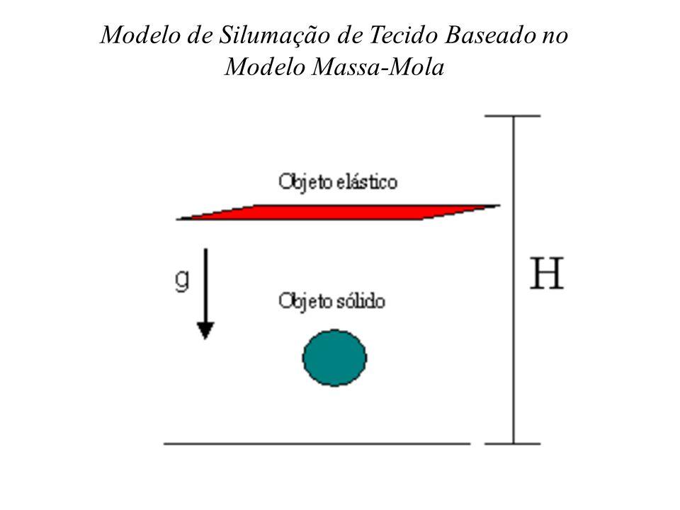 Modelo de Silumação de Tecido Baseado no Modelo Massa-Mola