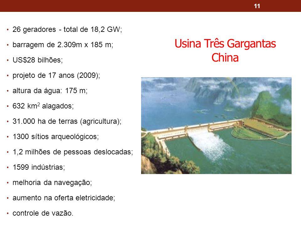 11 26 geradores - total de 18,2 GW; barragem de 2.309m x 185 m; US$28 bilhões; projeto de 17 anos (2009); altura da água: 175 m; 632 km 2 alagados; 31.000 ha de terras (agricultura); 1300 sítios arqueológicos; 1,2 milhões de pessoas deslocadas; 1599 indústrias; melhoria da navegação; aumento na oferta eletricidade; controle de vazão.