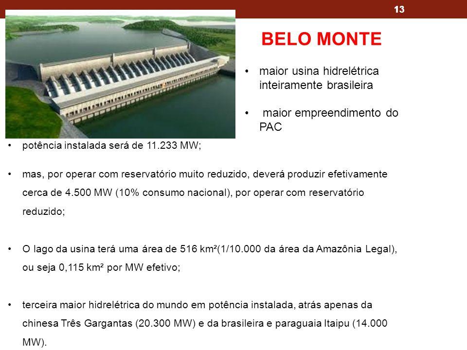 13 potência instalada será de 11.233 MW; mas, por operar com reservatório muito reduzido, deverá produzir efetivamente cerca de 4.500 MW (10% consumo nacional), por operar com reservatório reduzido; O lago da usina terá uma área de 516 km²(1/10.000 da área da Amazônia Legal), ou seja 0,115 km² por MW efetivo; terceira maior hidrelétrica do mundo em potência instalada, atrás apenas da chinesa Três Gargantas (20.300 MW) e da brasileira e paraguaia Itaipu (14.000 MW).