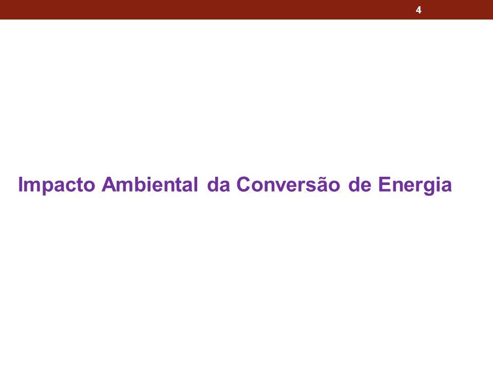 4 Impacto Ambiental da Conversão de Energia