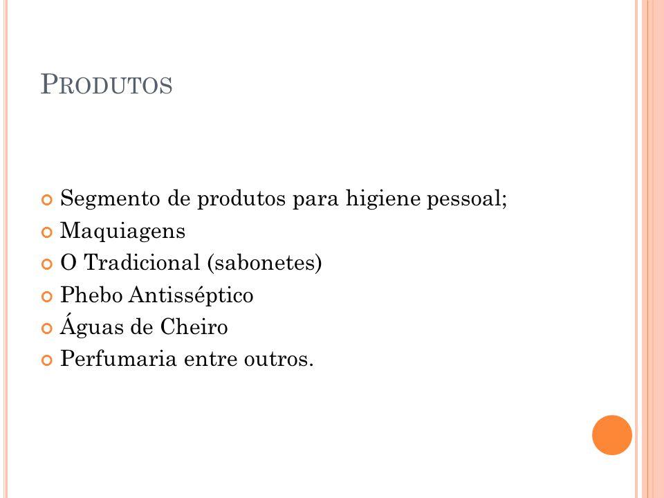 P RODUTOS Segmento de produtos para higiene pessoal; Maquiagens O Tradicional (sabonetes) Phebo Antisséptico Águas de Cheiro Perfumaria entre outros.