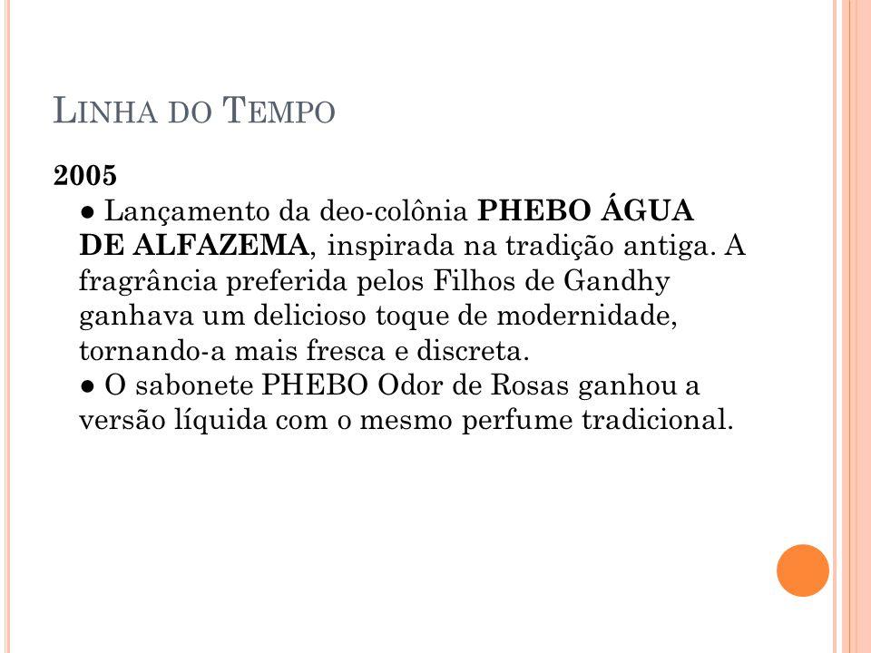 L INHA DO T EMPO 2005 Lançamento da deo-colônia PHEBO ÁGUA DE ALFAZEMA, inspirada na tradição antiga. A fragrância preferida pelos Filhos de Gandhy ga