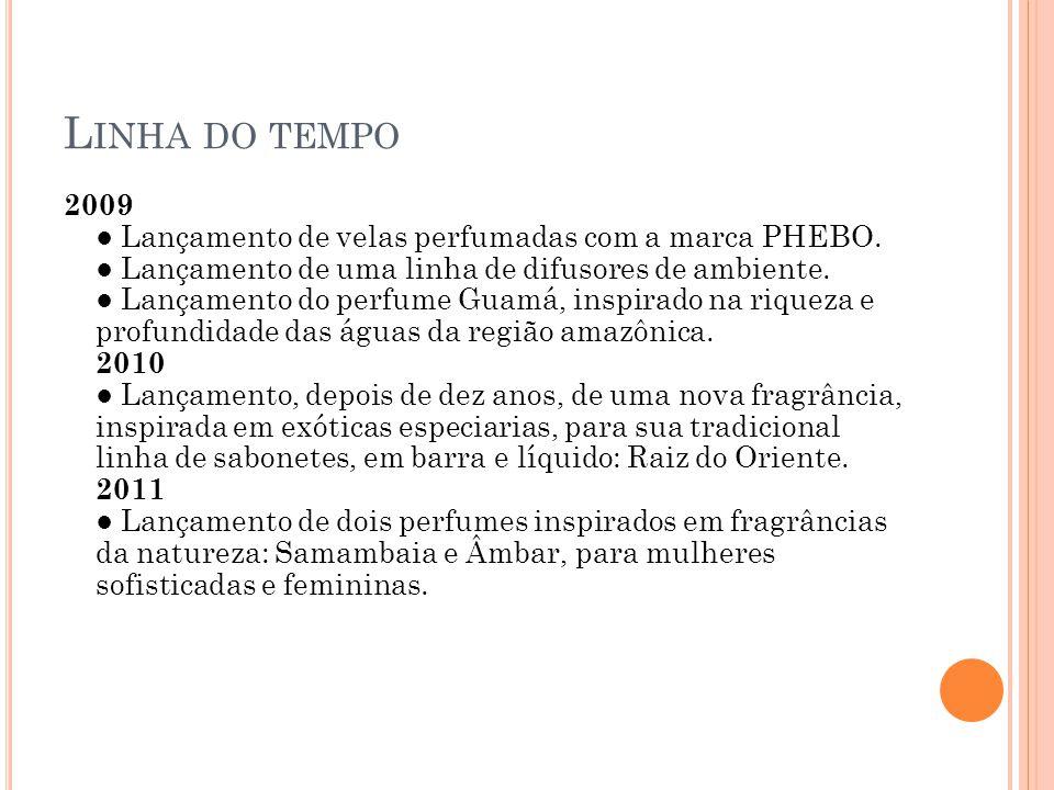 L INHA DO TEMPO 2009 Lançamento de velas perfumadas com a marca PHEBO. Lançamento de uma linha de difusores de ambiente. Lançamento do perfume Guamá,