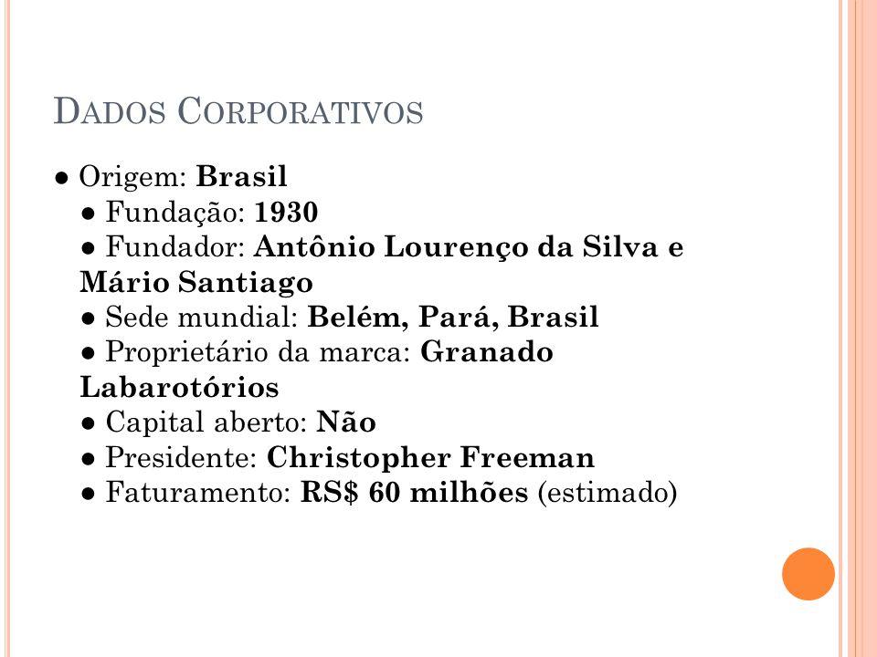 D ADOS C ORPORATIVOS Origem: Brasil Fundação: 1930 Fundador: Antônio Lourenço da Silva e Mário Santiago Sede mundial: Belém, Pará, Brasil Proprietário