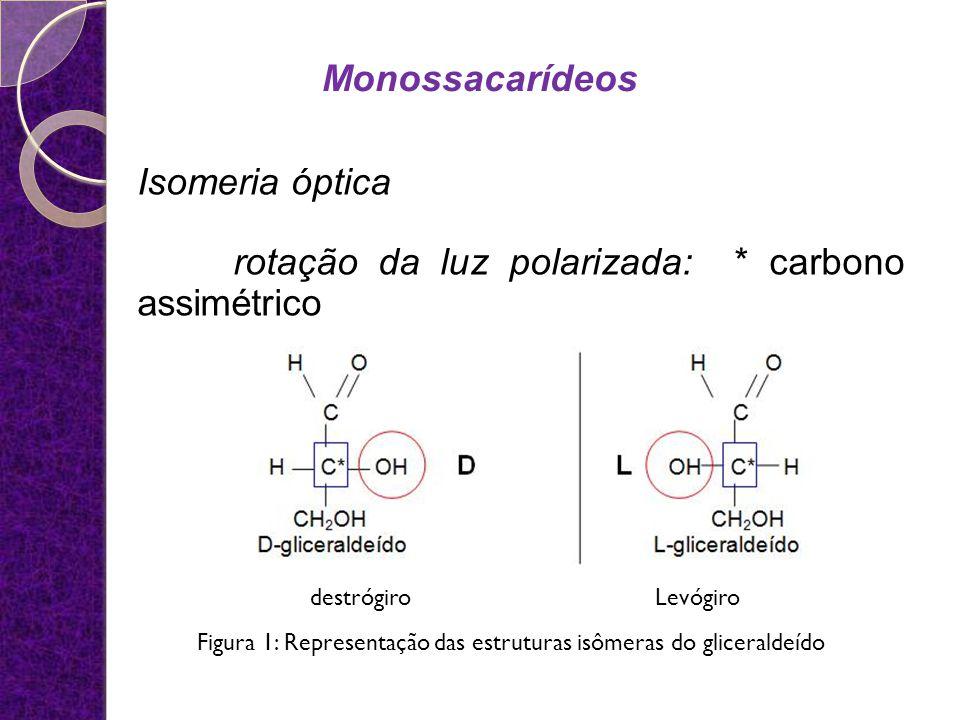 Átomo de Carbono Quiral Possuem quatro grupos diferentes ligados ao carbono (inclui as posições relativas dos grupos e dos átomos ligados ao carbono) As configurações diferentes dos quatro constituintes são imagens espelhadas que não podem ser sobrepostas umas às outras.
