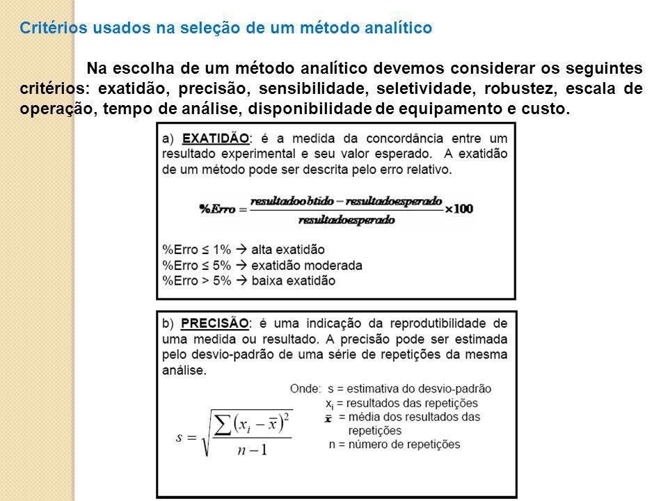 Critérios usados na seleção de um método analítico Na escolha de um método analítico devemos considerar os seguintes critérios: exatidão, precisão, sensibilidade, seletividade, robustez, escala de operação, tempo de análise, disponibilidade de equipamento e custo.