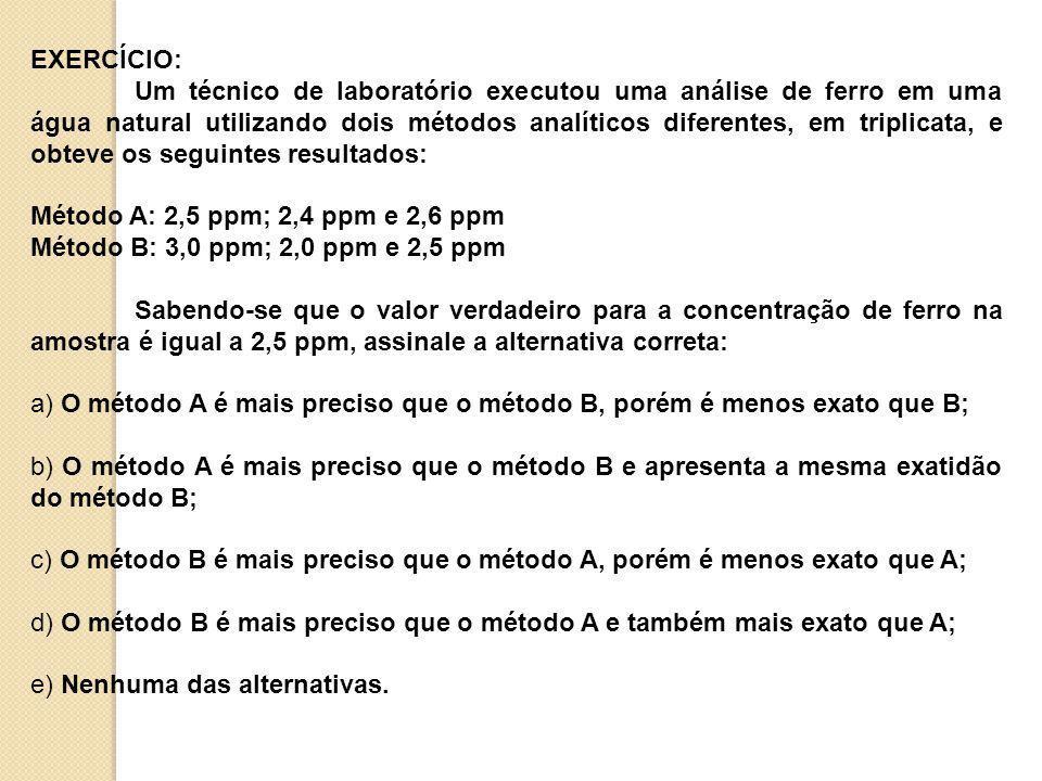 EXERCÍCIO: Um técnico de laboratório executou uma análise de ferro em uma água natural utilizando dois métodos analíticos diferentes, em triplicata, e obteve os seguintes resultados: Método A: 2,5 ppm; 2,4 ppm e 2,6 ppm Método B: 3,0 ppm; 2,0 ppm e 2,5 ppm Sabendo-se que o valor verdadeiro para a concentração de ferro na amostra é igual a 2,5 ppm, assinale a alternativa correta: a) O método A é mais preciso que o método B, porém é menos exato que B; b) O método A é mais preciso que o método B e apresenta a mesma exatidão do método B; c) O método B é mais preciso que o método A, porém é menos exato que A; d) O método B é mais preciso que o método A e também mais exato que A; e) Nenhuma das alternativas.