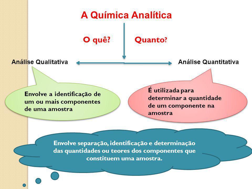A Química Analítica Análise Qualitativa O quê.Análise Quantitativa Quanto .