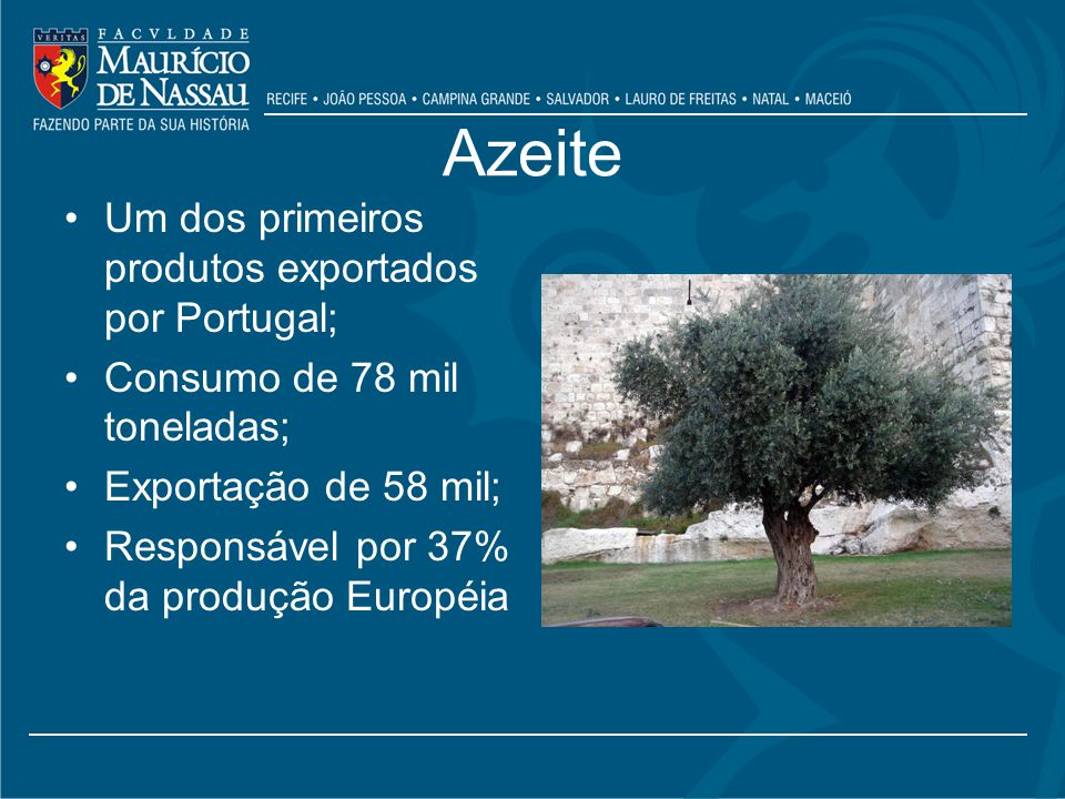 Azeite Um dos primeiros produtos exportados por Portugal; Consumo de 78 mil toneladas; Exportação de 58 mil; Responsável por 37% da produção Européia