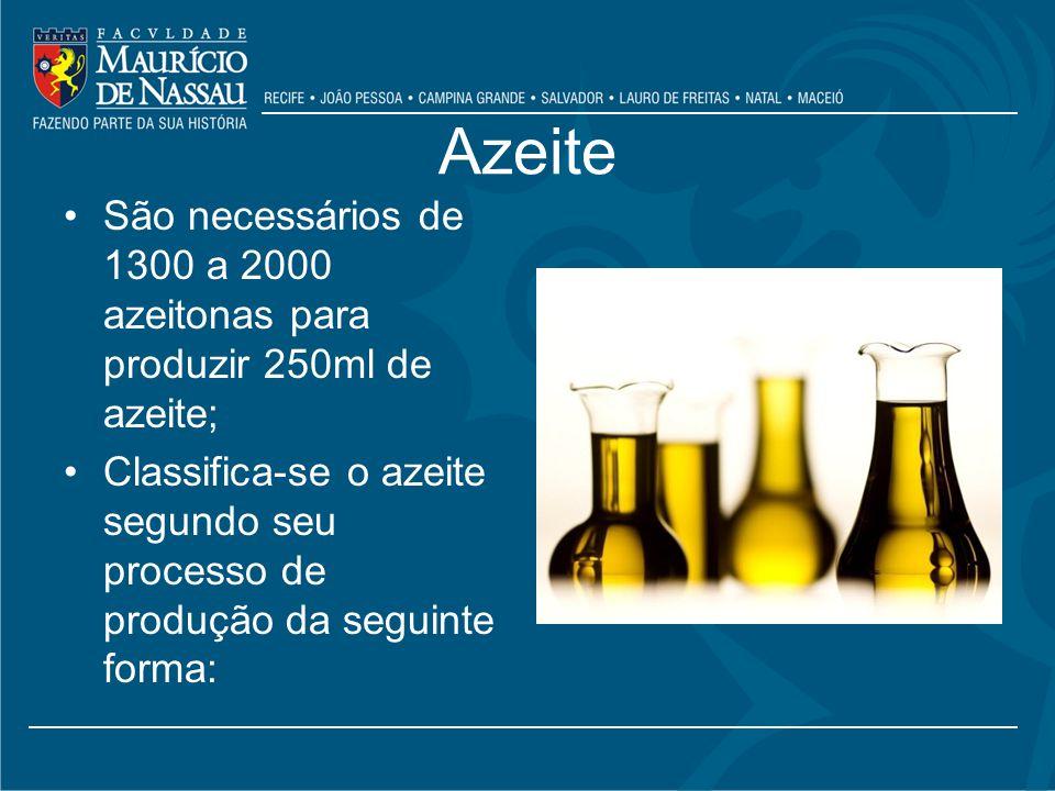 Azeite São necessários de 1300 a 2000 azeitonas para produzir 250ml de azeite; Classifica-se o azeite segundo seu processo de produção da seguinte forma: