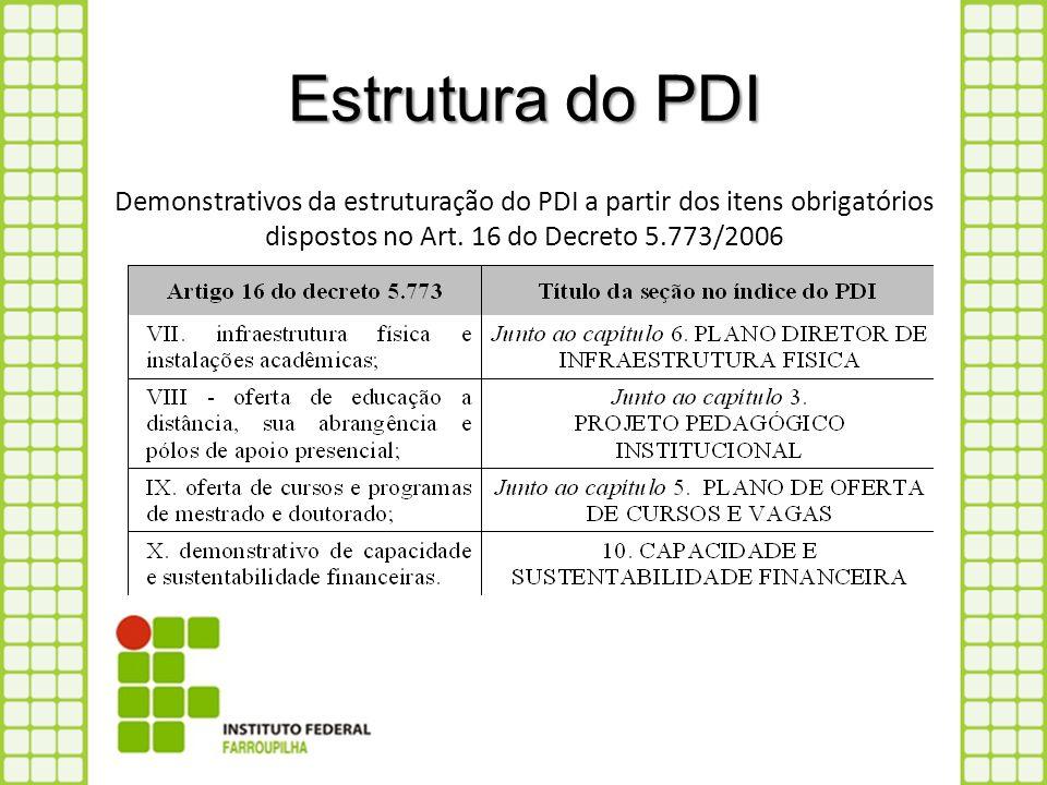 Estrutura do PDI Demonstrativos da estruturação do PDI a partir dos itens obrigatórios dispostos no Art. 16 do Decreto 5.773/2006