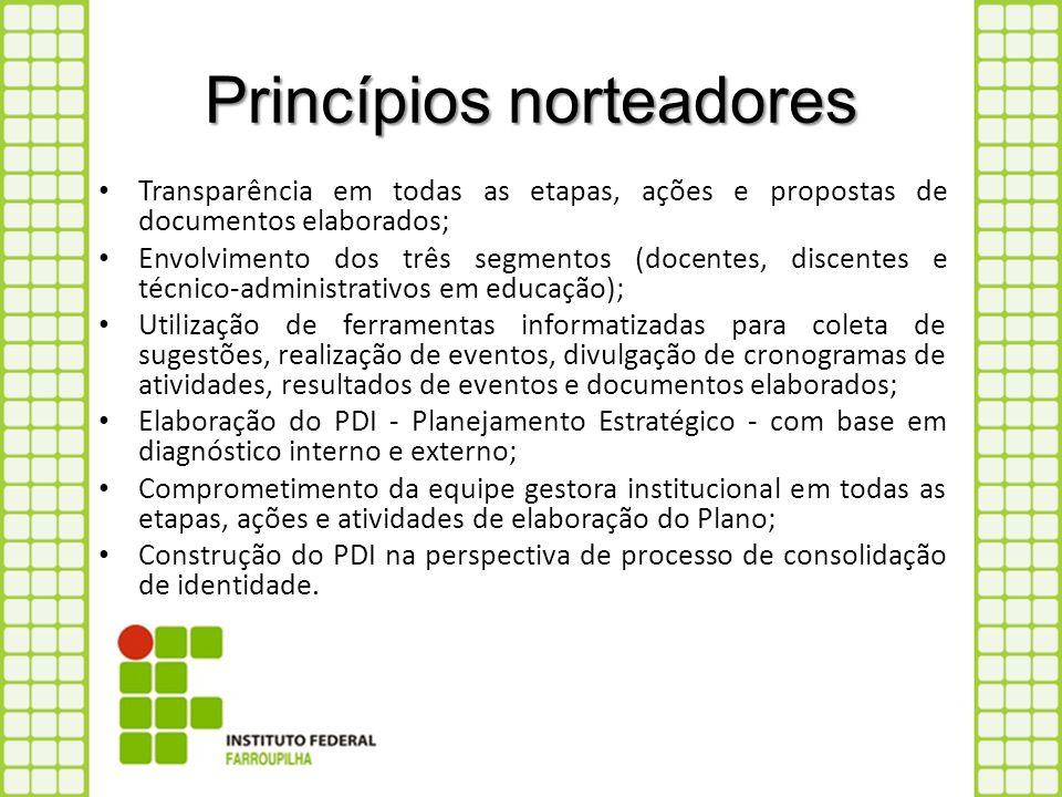 Princípios norteadores Transparência em todas as etapas, ações e propostas de documentos elaborados; Envolvimento dos três segmentos (docentes, discen