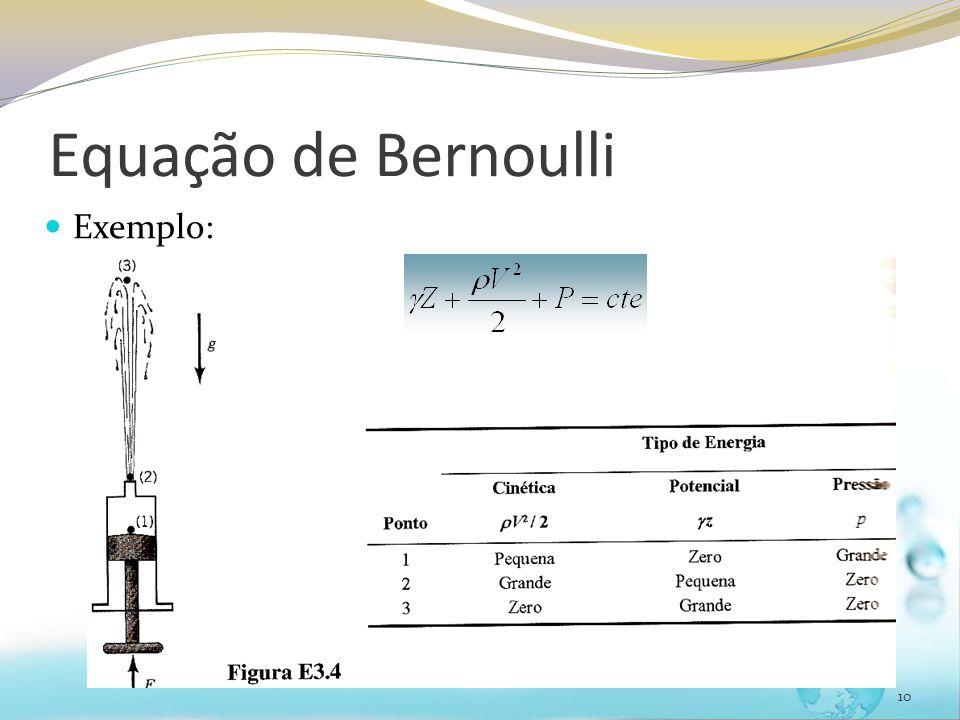 Equação de Bernoulli 10 Exemplo: