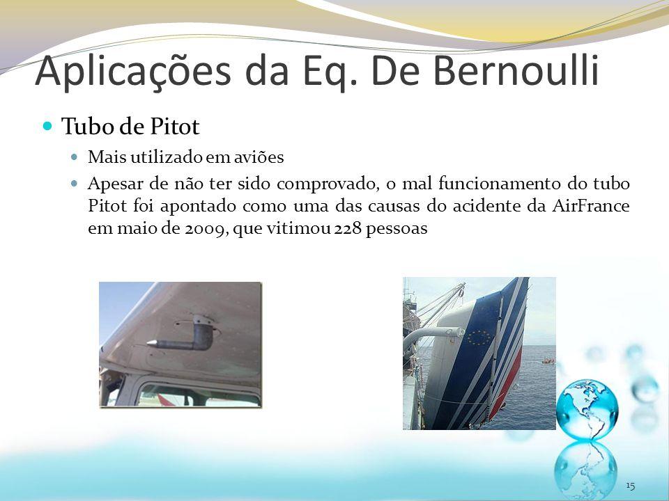 Aplicações da Eq. De Bernoulli Tubo de Pitot Mais utilizado em aviões Apesar de não ter sido comprovado, o mal funcionamento do tubo Pitot foi apontad