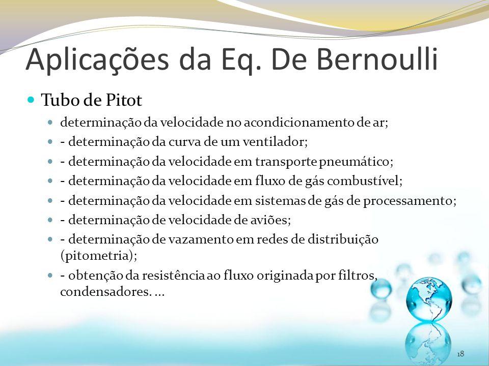 Aplicações da Eq. De Bernoulli Tubo de Pitot determinação da velocidade no acondicionamento de ar; - determinação da curva de um ventilador; - determi