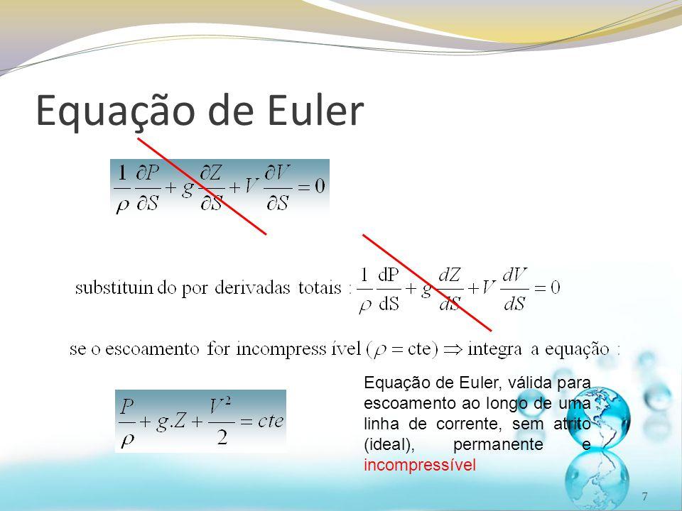 Equação de Euler 7 Equação de Euler, válida para escoamento ao longo de uma linha de corrente, sem atrito (ideal), permanente e incompressível
